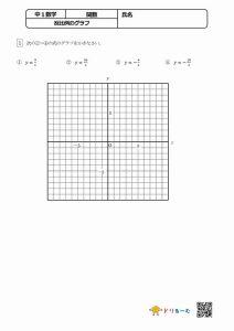 関数(反比例のグラフ)